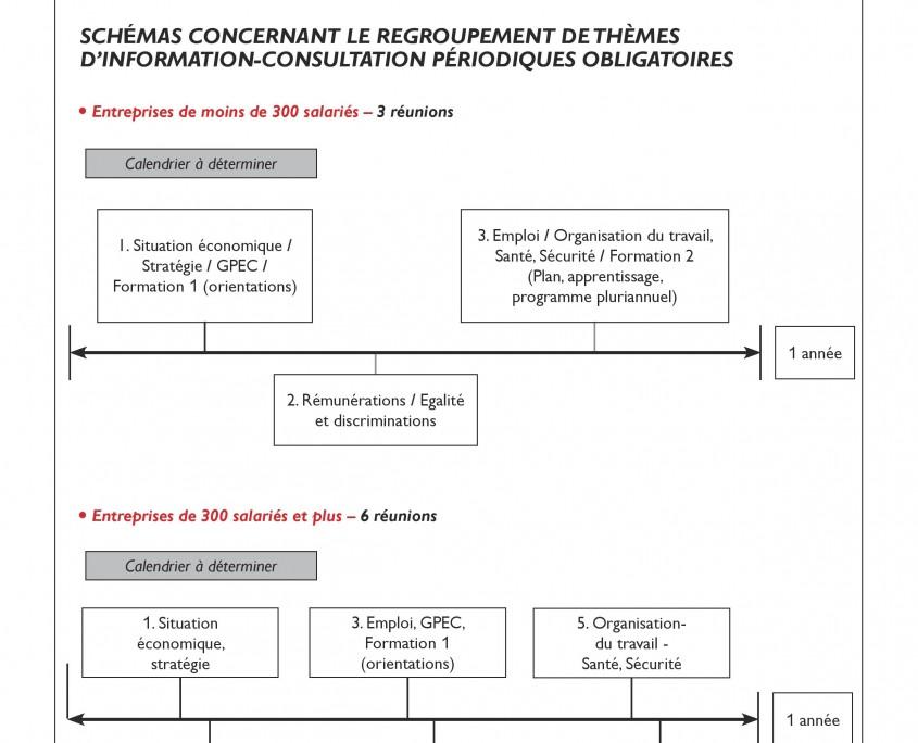 PROPOSITIONS FO- Negociation nationale interpro-page-012